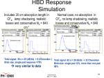hbd response simulation