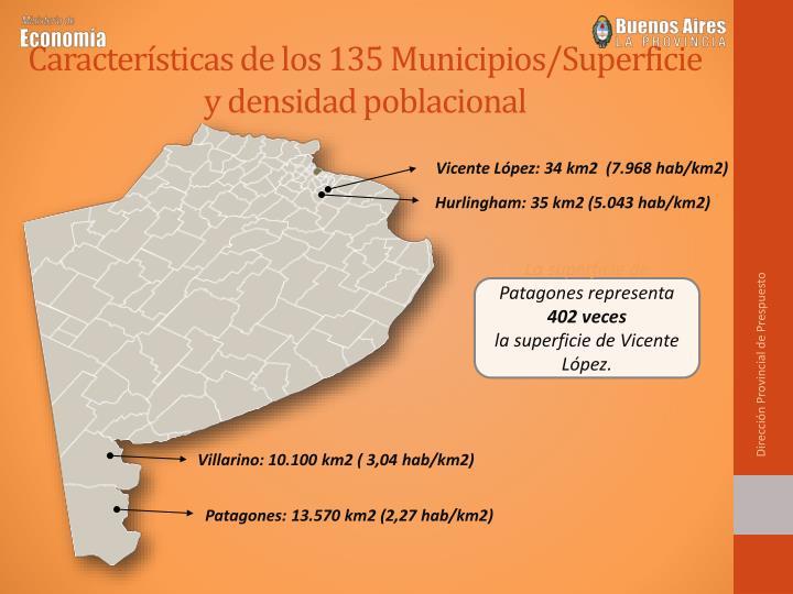 Características de los 135 Municipios/Superficie y densidad poblacional