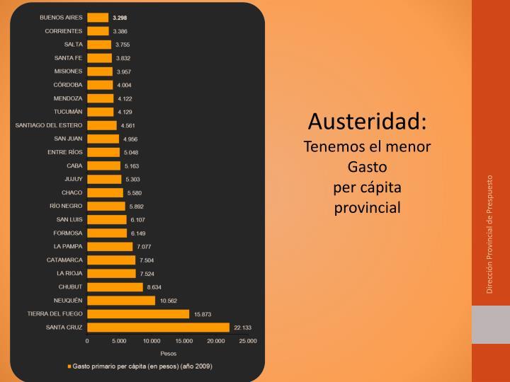 Austeridad: