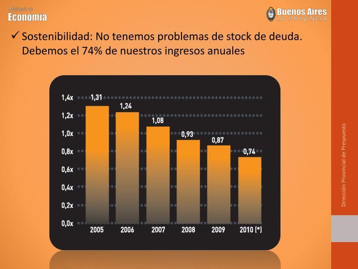 Sostenibilidad: No tenemos problemas de stock de deuda. Debemos el 74% de nuestros ingresos anuales