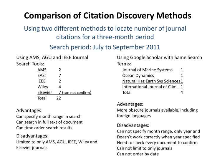 comparison of citation discovery methods n.