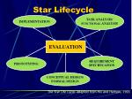 star lifecycle