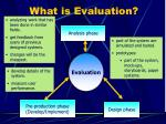 what is evaluation1