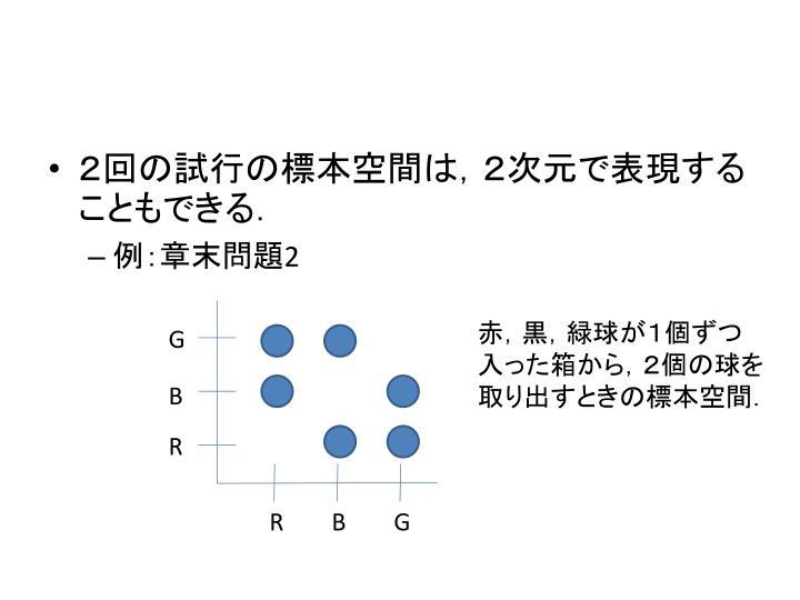 2回の試行の標本空間は,2次元で表現することもできる.