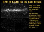 rms of egrs for the halo b field