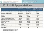 2012 hud appropriations