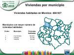 viviendas por municipio