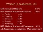 women in academies us