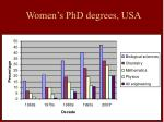 women s phd degrees usa