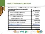 green suppliers network results