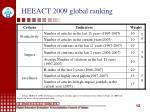 heeact 2009 global ranking