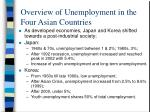 overview of unemployment in the four asian countries