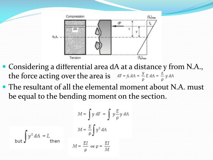 Considering a differential area dA at a distance y from N.A., the force acting over the area is