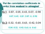 put the correlation coefficients in order from weakest to strongest