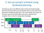 5 set up a project schedule using backward planning