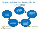 operationalizing your research project in five steps
