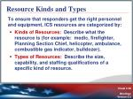 resource kinds and types