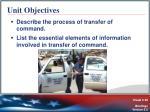 unit objectives2