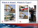 which is kinds which is types