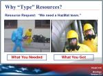why type resources