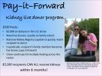 pay it forward kidney live donor program