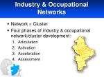 industry occupational networks