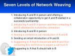 seven levels of network weaving