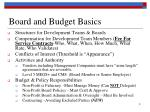board and budget basics