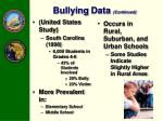 bullying data continued