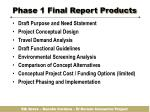 phase 1 final report products