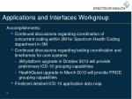 applications and interfaces workgroup