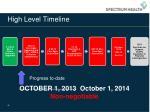 high level timeline