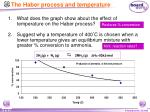 the haber process and temperature