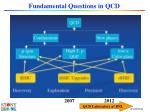 fundamental questions in qcd