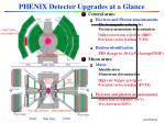 phenix detector upgrades at a glance