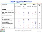 rhic upgrades overview