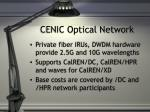 cenic optical network