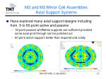 m2 and m3 mirror cell assemblies axial support systems