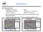 m3 positioner1
