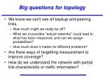 big questions for topology