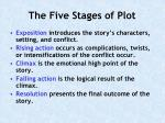 the five stages of plot