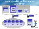 information bridge framework architektur