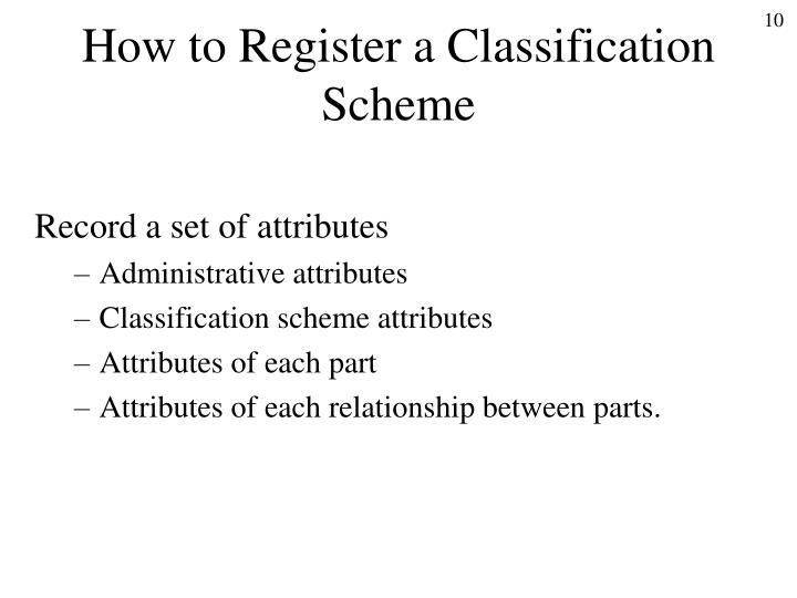 How to Register a Classification Scheme