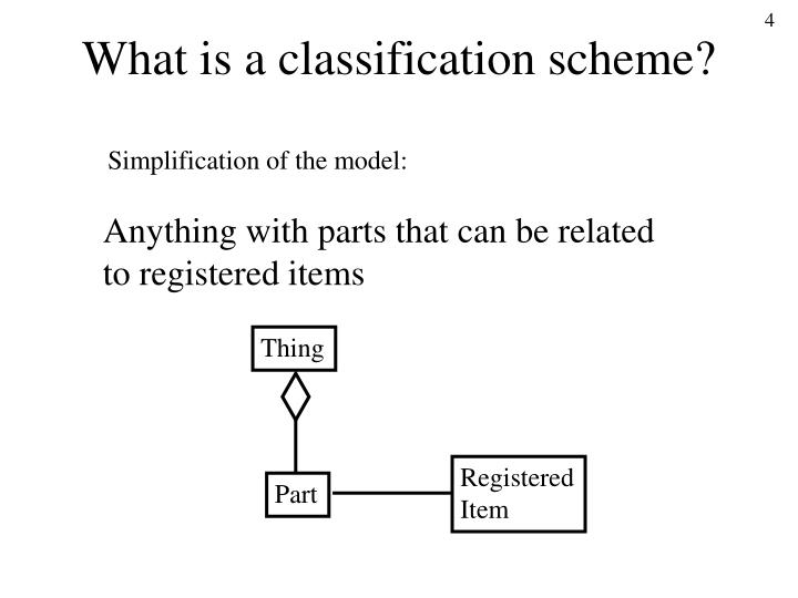 What is a classification scheme?