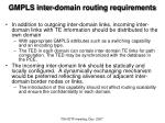gmpls inter domain routing requirements