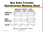 bus data transfer synchronous memory read