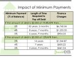impact of minimum payments