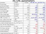 hl lhc parameters