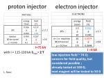 p roton injector