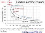 quads in parameter plane